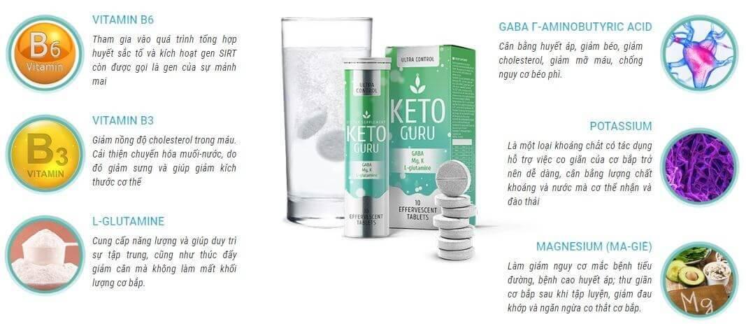Thành phần trong viên sủi giảm cân Ketoguru